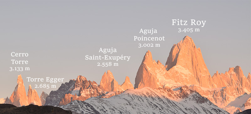 Principales montañas del macizo de El Chaltén